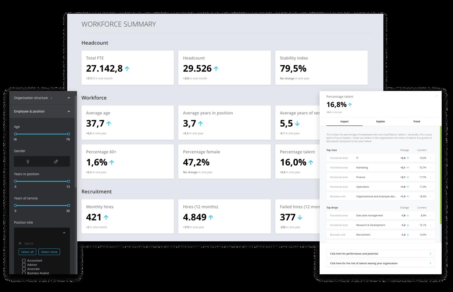Crunchr People Analytics Software - People Analytics Dashboard