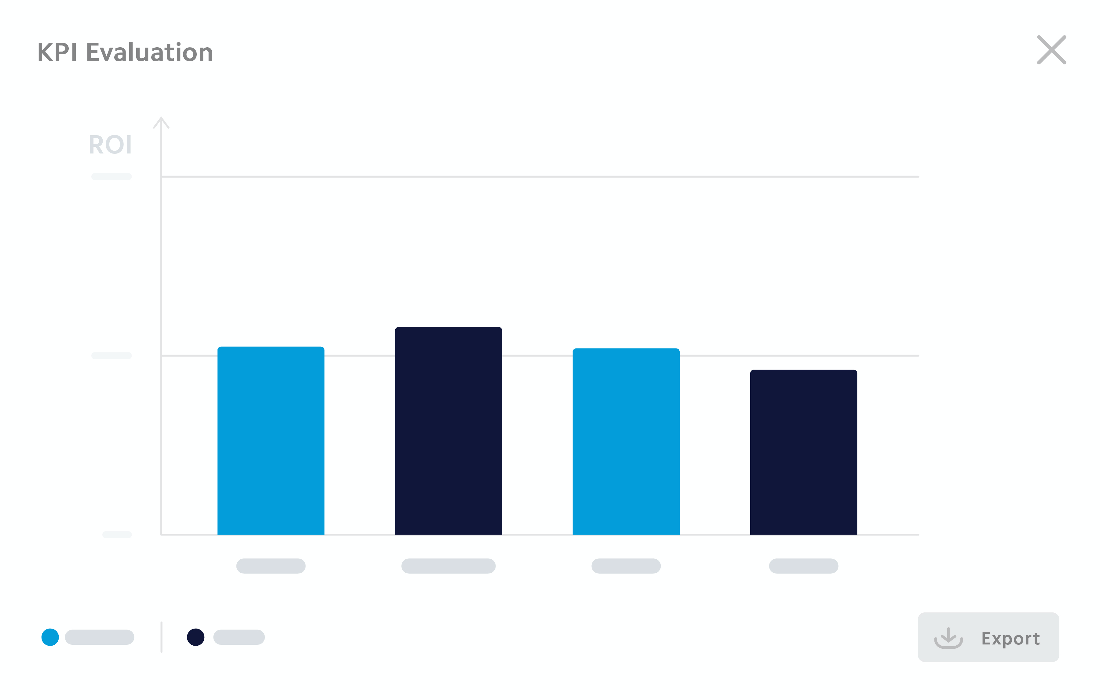 Optimize marketing performance and ROI Individually defined KPIs enable data-based insights into the success of your campaigns and its marketing ROI. Prove the success of your marketing activities with real-time reports.