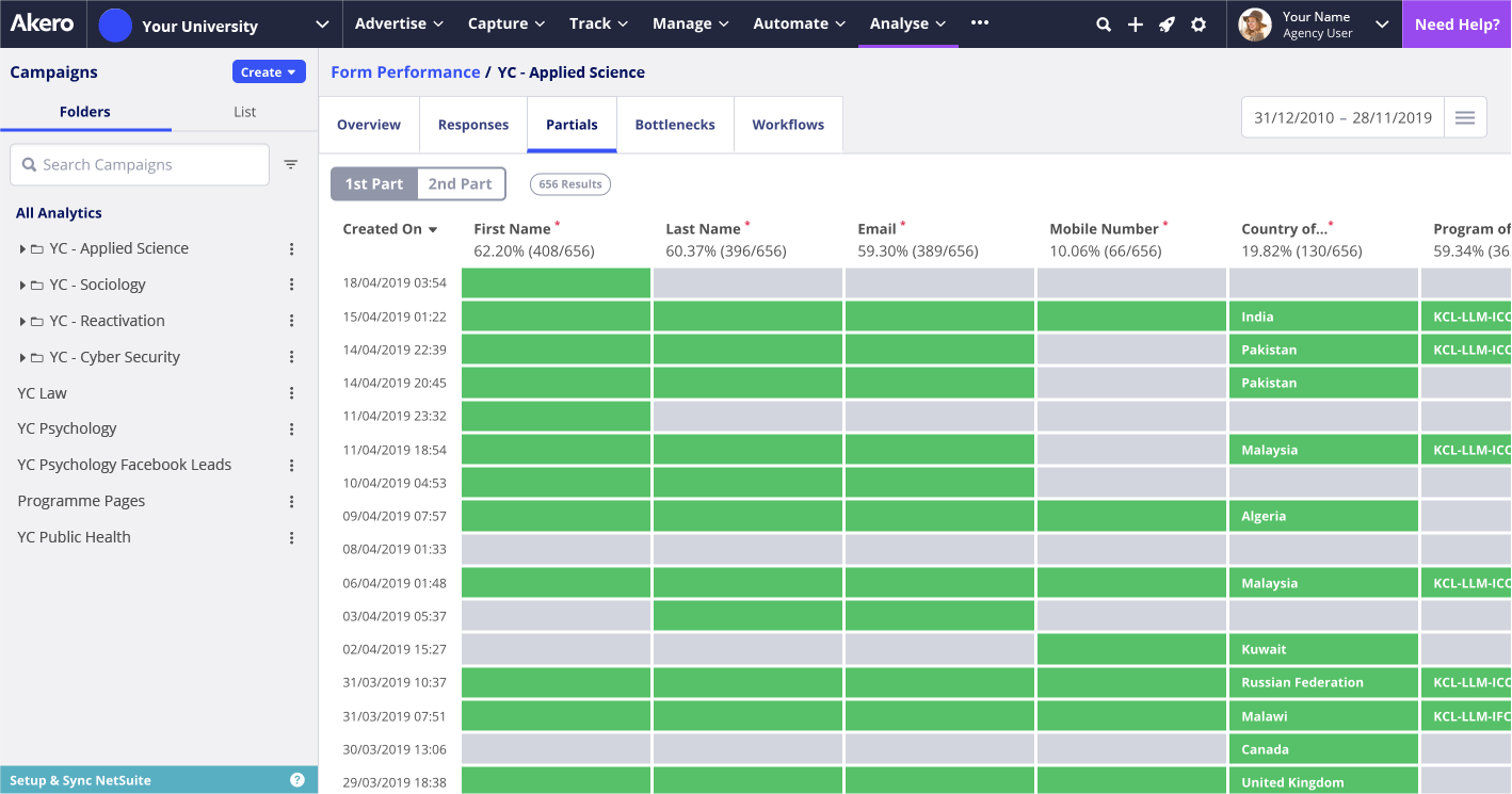 Akero Software - Form performance
