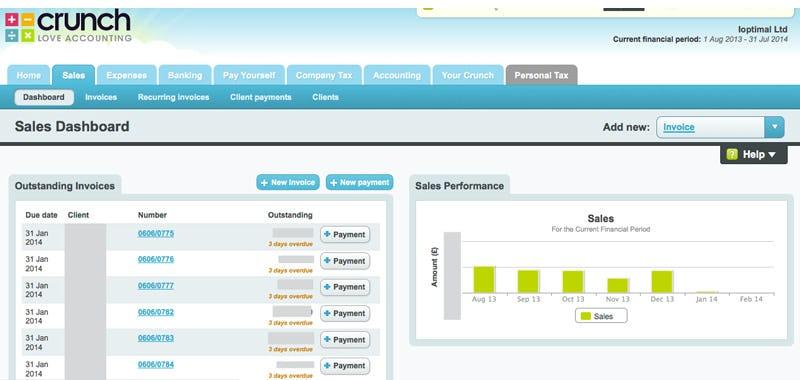 Crunch Software - Sales dashboard