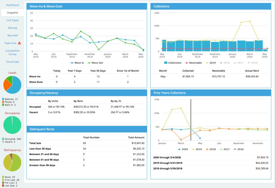 QuikStor Cloud data visualization