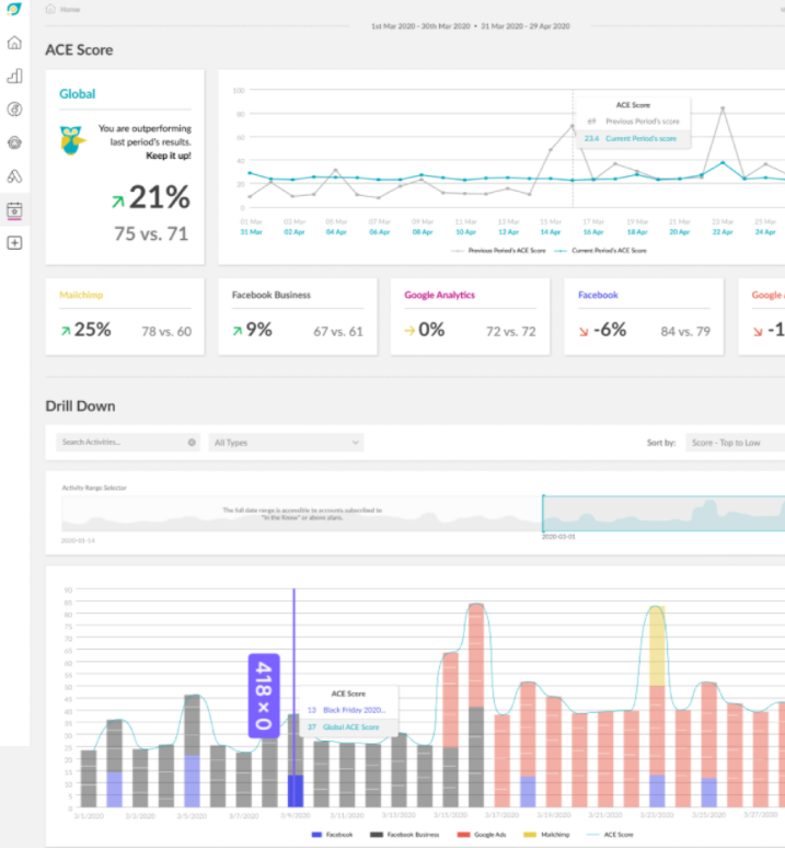 Turnkey Intelligence screenshot: Turnkey Intelligence dashboard
