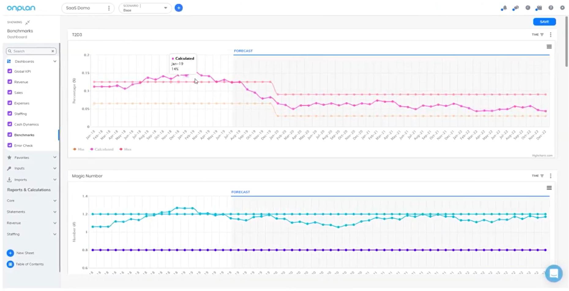 OnPlan Software - OnPlan benchmarking