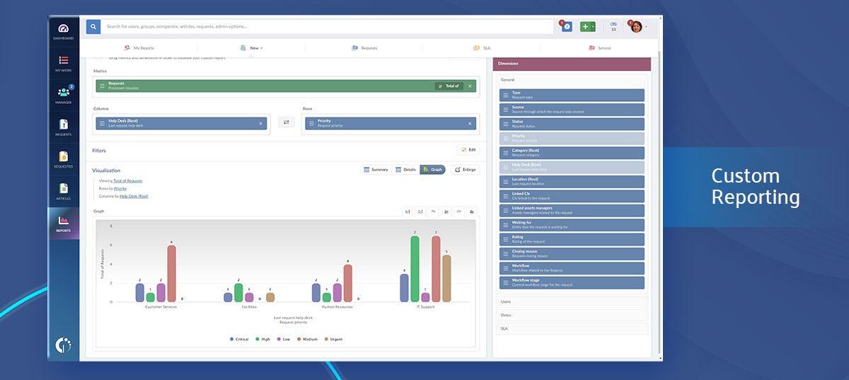 InvGate Service Desk Software - Custom Reporting