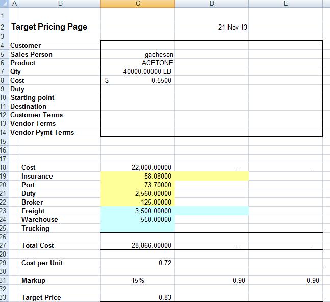 VISCO Software - Target pricing