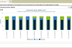 Optessa screenshot: Optessa gives users a graphical overview of production sequences