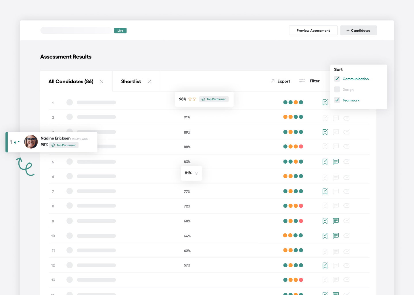 Vervoe Software - Select your top performers: Results come to life with scores, rank, trophies and top performer badges. Weigh the importance of skills or questions then shortlist your favorites, compare responses and share with stakeholders