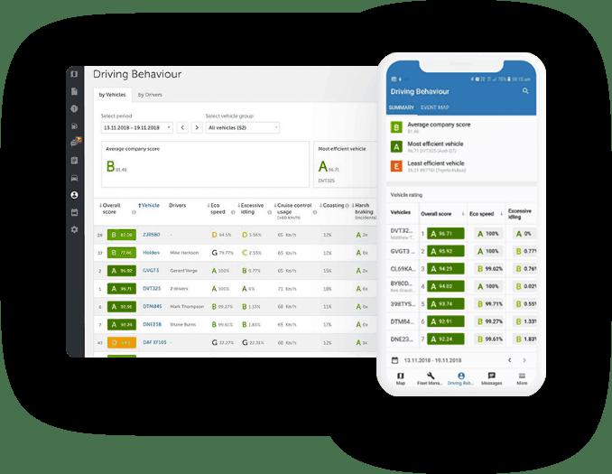 Linxio driver behavior scorecards