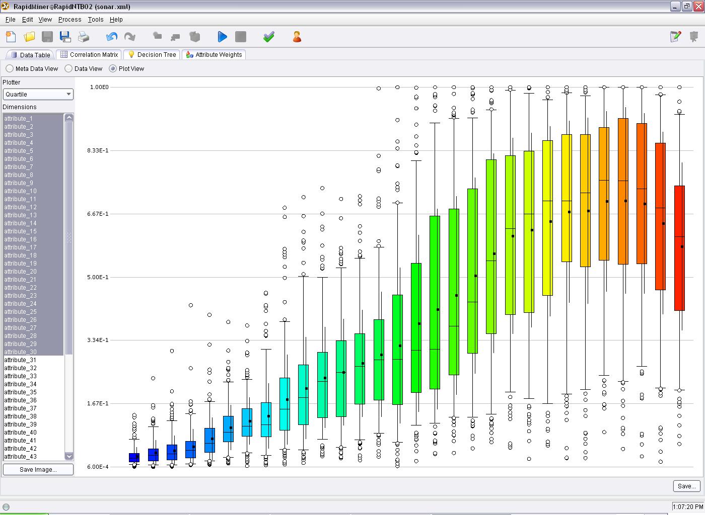 Data representation in RapidMiner