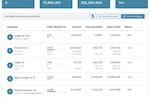Ledgy screenshot: Ledgy portfolio management