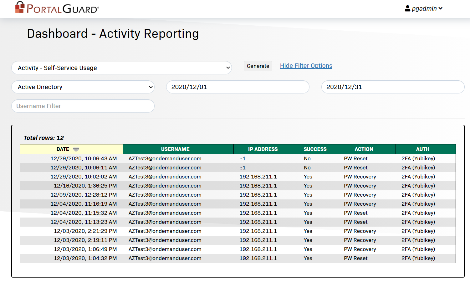 Dashboard - Activity Reporting