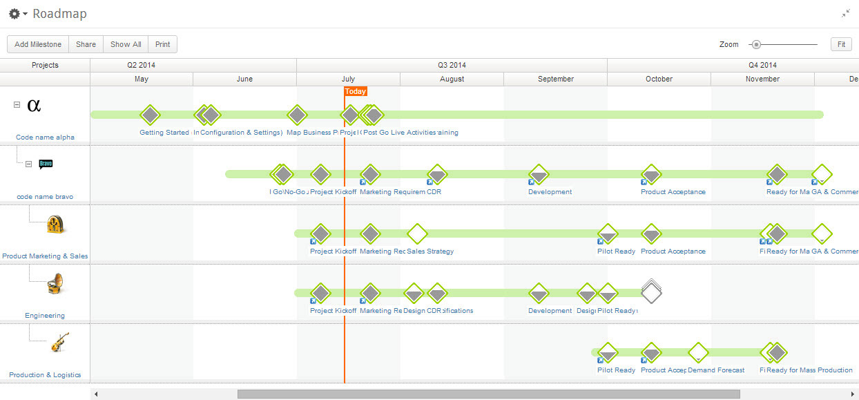 Clarizen screenshot: Use the roadmap to manage project portfolios