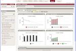 VersionOne screenshot: Project dashboard in VersionOne