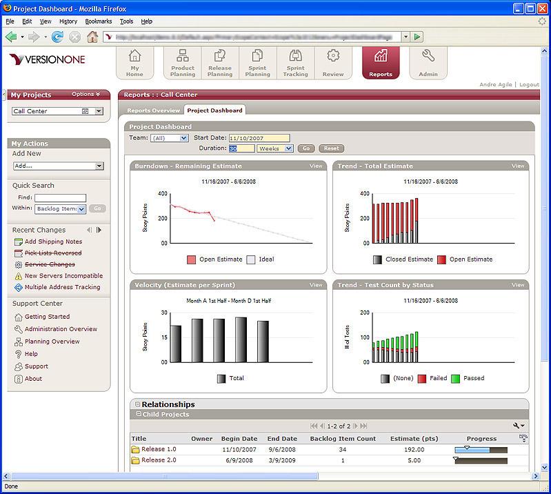 Project dashboard in VersionOne