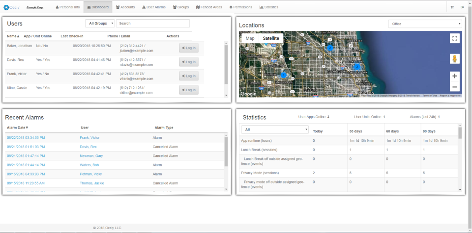 Gain quick and central insight into users, recent alarms, statistics and locations from the main dashboard