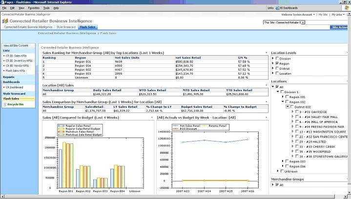 Aptos Retail Merchandising Software - Business Intelligence %>