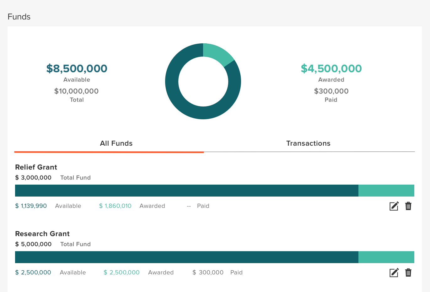 Stay on budget and on schedule with Submittable's Funds Tracking and Distribution capabilities.