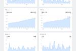 Chargebee screenshot: Chargebee Metrics Dashboard