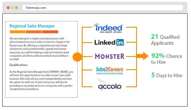 HireMojo screenshot: HireMojo Smart Job Marketing
