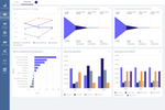 OpenText Magellan screenshot: OpenText Magellan BI & Reporting for easy-to-use data visualization and reporting