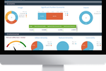 Socialsuite screenshot: Create custom, interactive dashboards to delve deep into data
