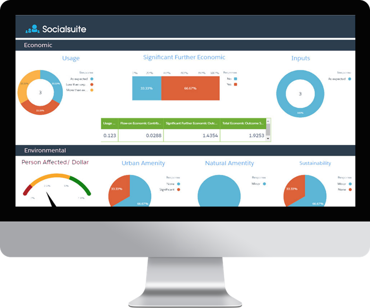 Socialsuite Software - 2