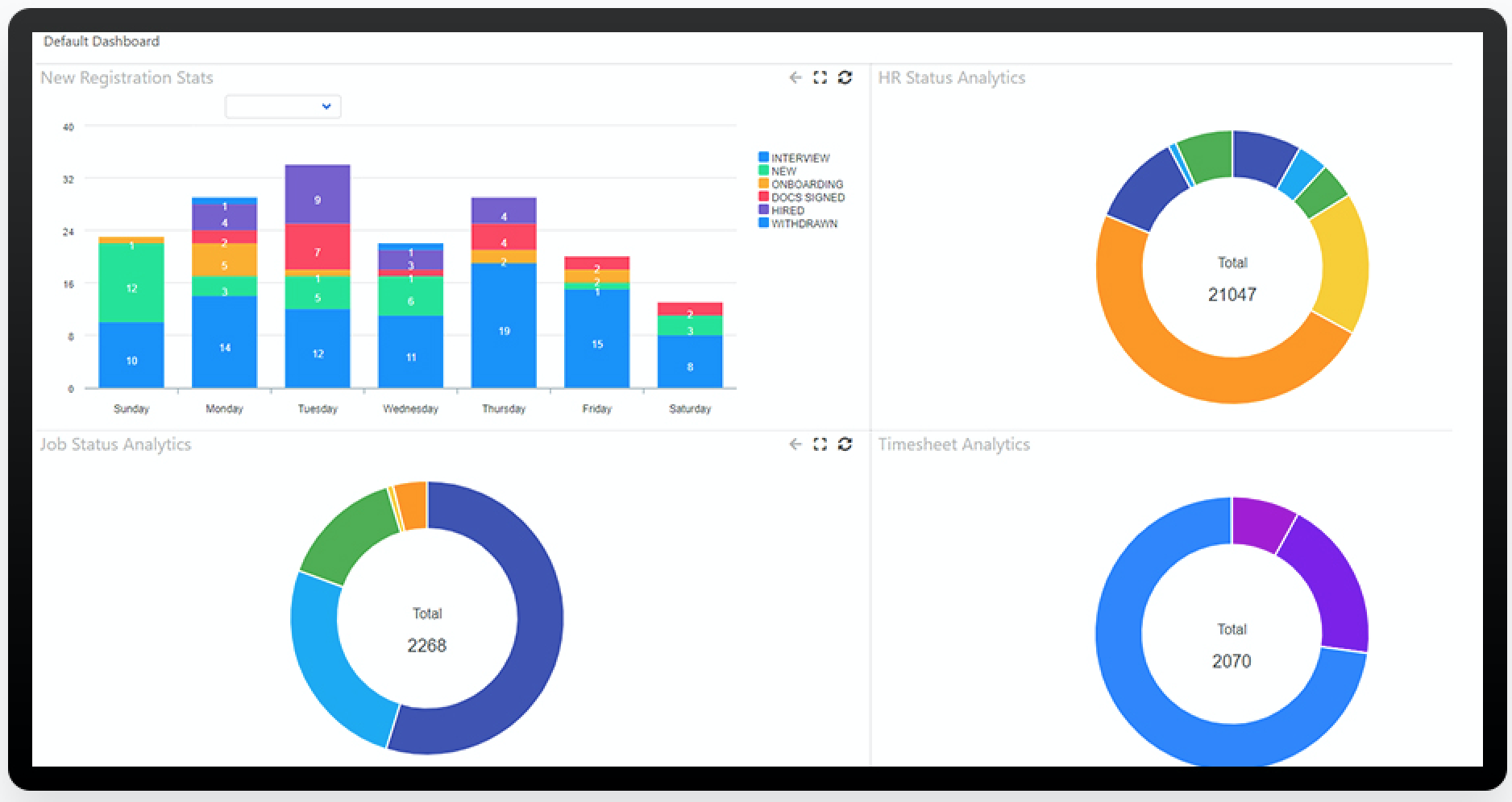 NextCrew analytics
