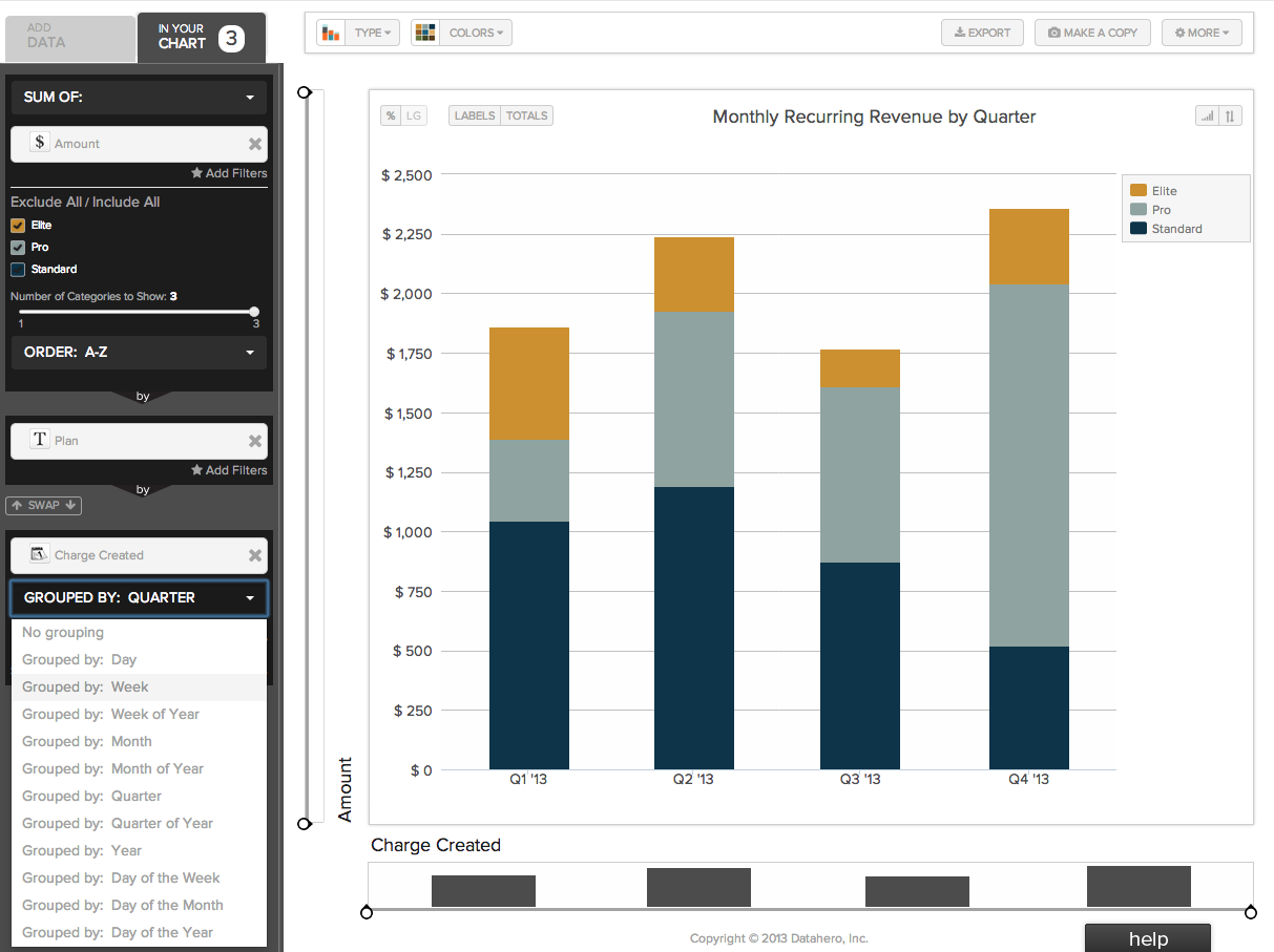 DataHero allows users to define how data is grouped in charts