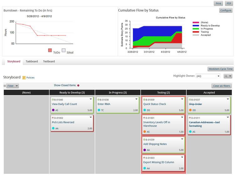 Interactive Story and Taskboard in VersionOne