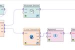 RapidMiner screenshot: RapidMiner drag and drop processes