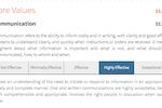Captura de tela do Trakstar Performance Management: Scoring a Competency