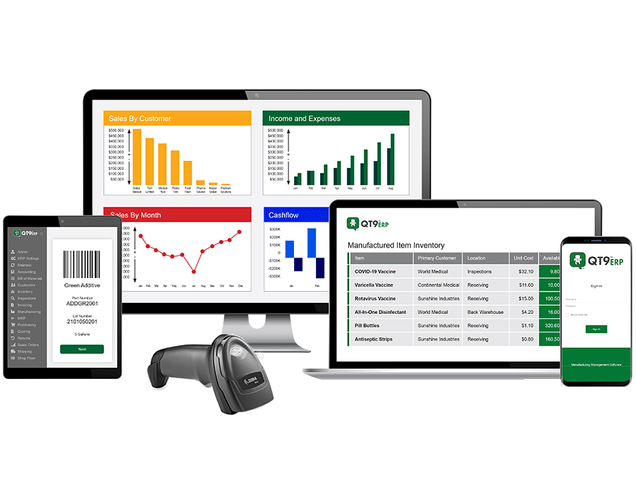 All-In-One ERP Software Package