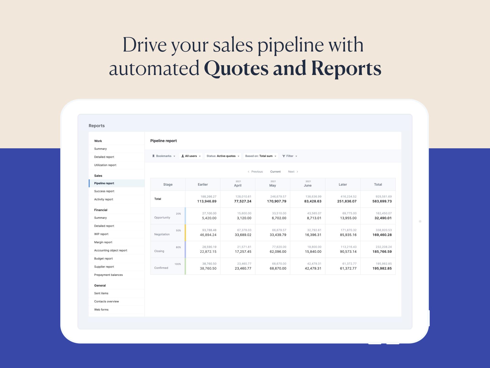 Scoro Software - Automated Reports
