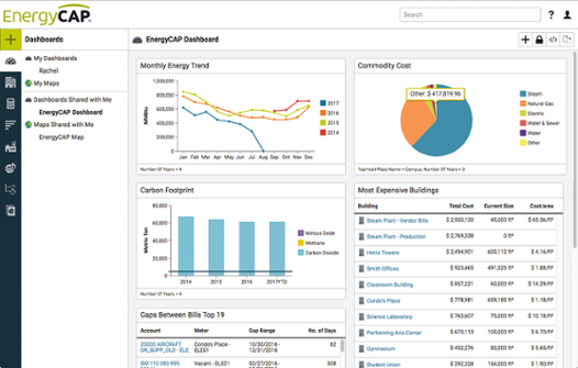 The energy dashboard facility is customizable and allows users to select and arrange reporting widgets displaying key data snapshots