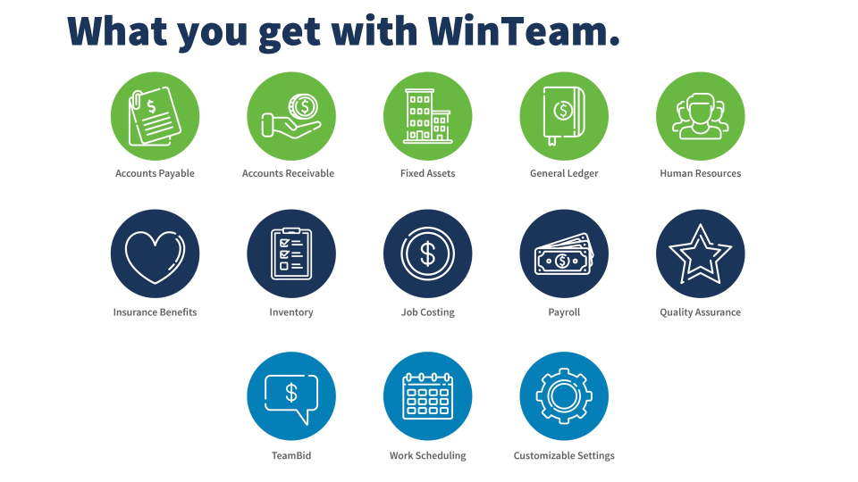 WinTeam Modules