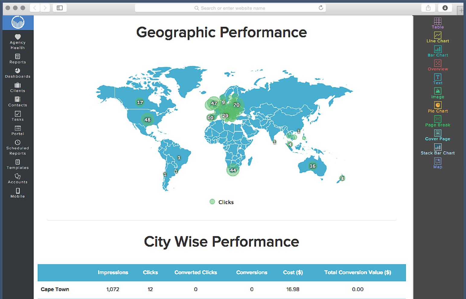 ReportGarden Software - ReportGarden Geographic performance