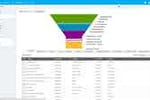 Capture d'écran pour Apptivo : Visualize sales funnels with built-in dashboards