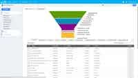 Apptivo screenshot: Visualize sales funnels with built-in dashboards