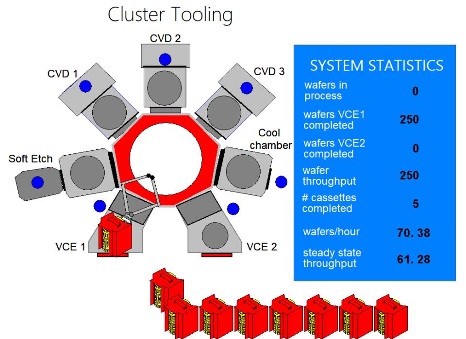 ProModel Optimization Suite Software - 3