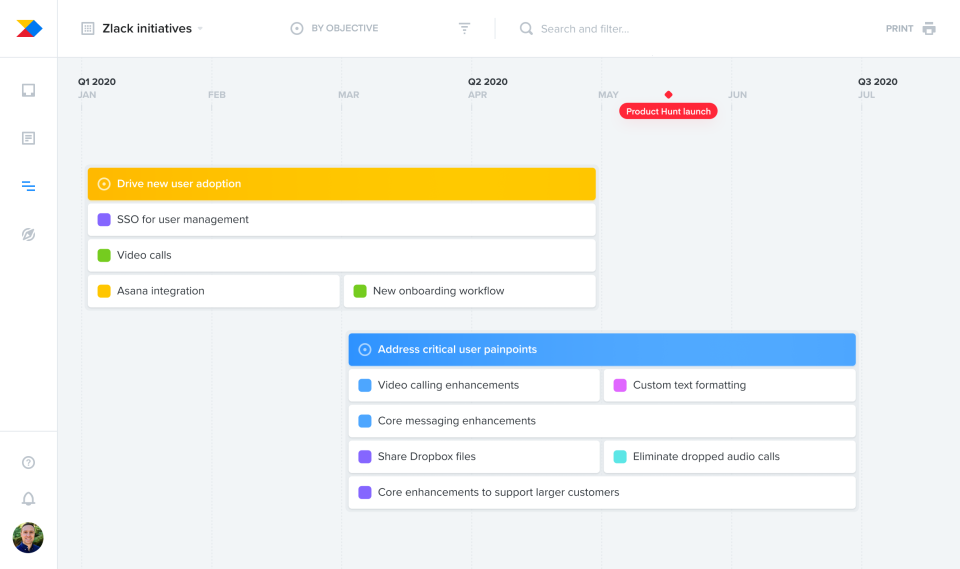 Create timeline roadmaps
