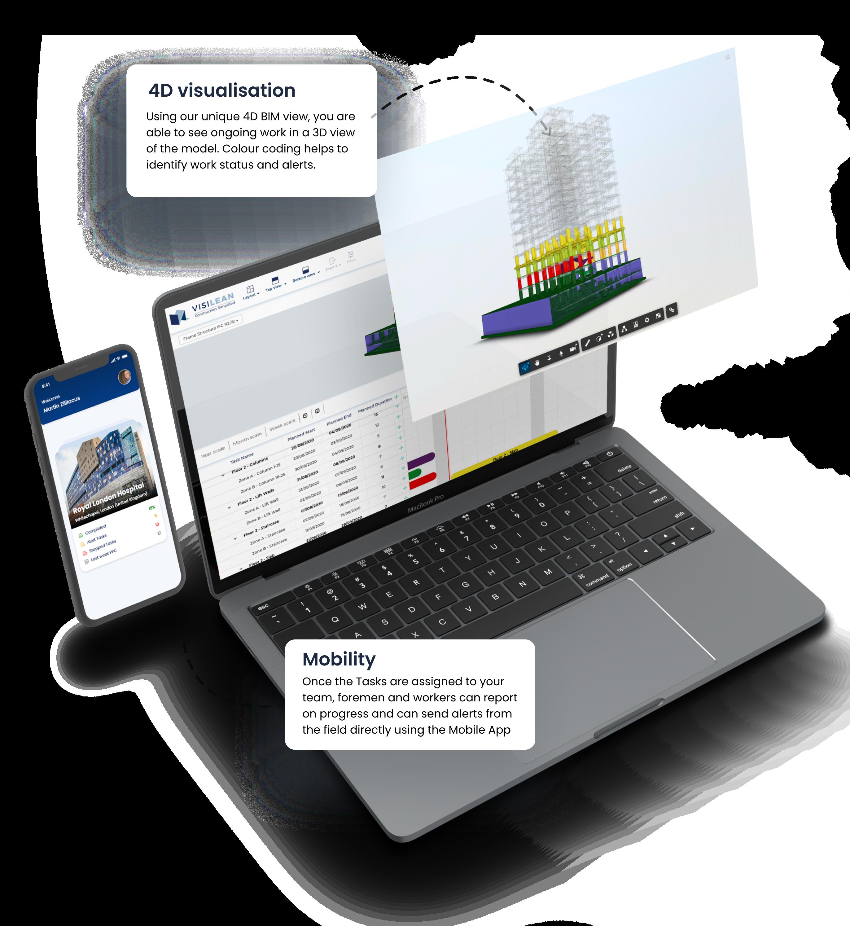 VisiLean Software - 3