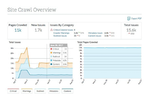 Moz Pro screenshot: Users can track critical issues, warnings, redirects, content issues, and metadata issues