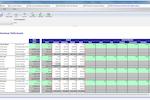 Captura de pantalla de Prophix: Plan and model sales strategies and ensure timely execution of sales initiatives
