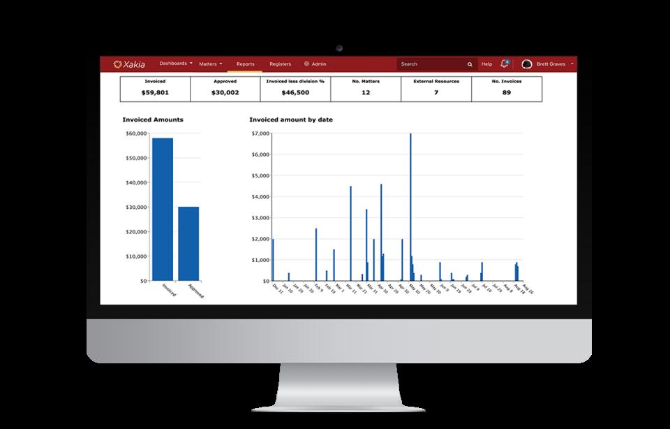 Xakia dashboard and reports