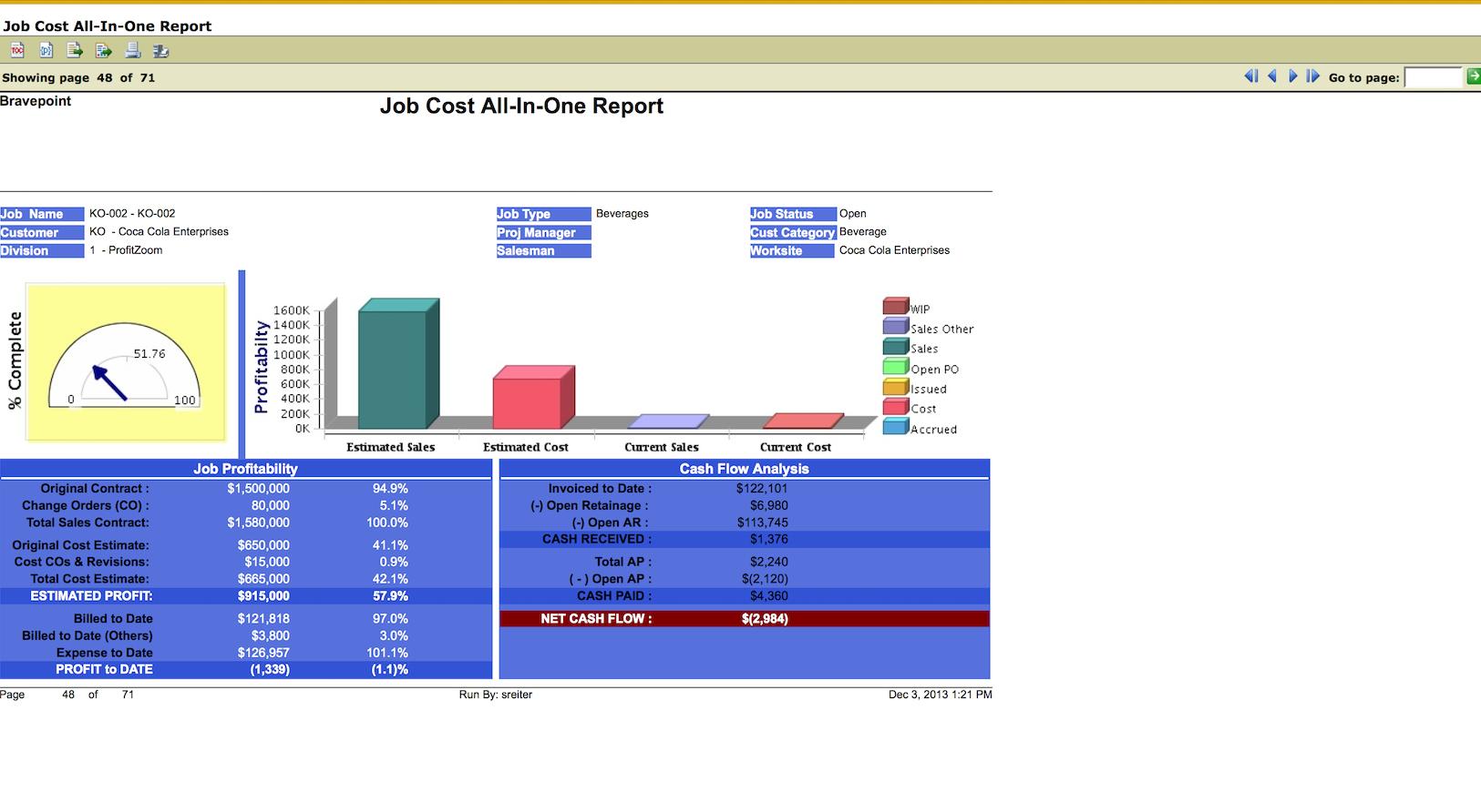 ProfitZoom Software - Jobs all report
