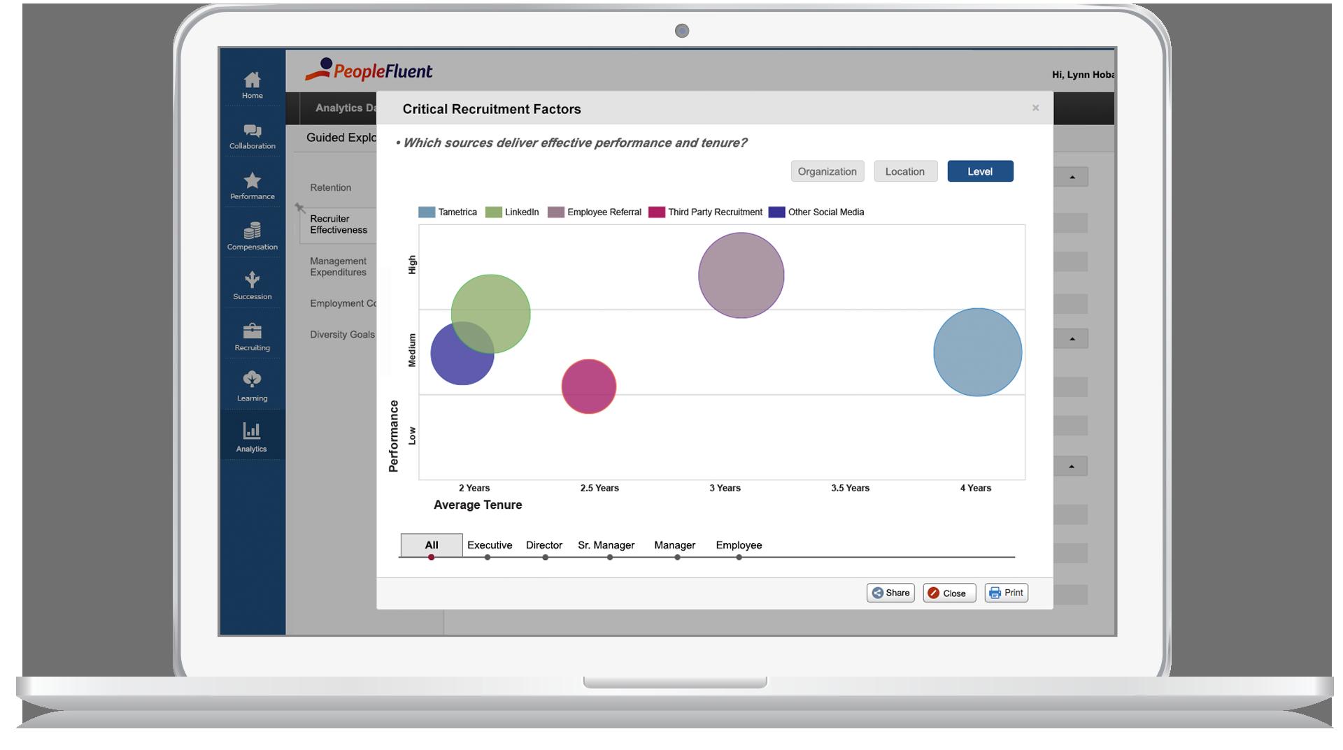 Track and analyze  recruitment indicators