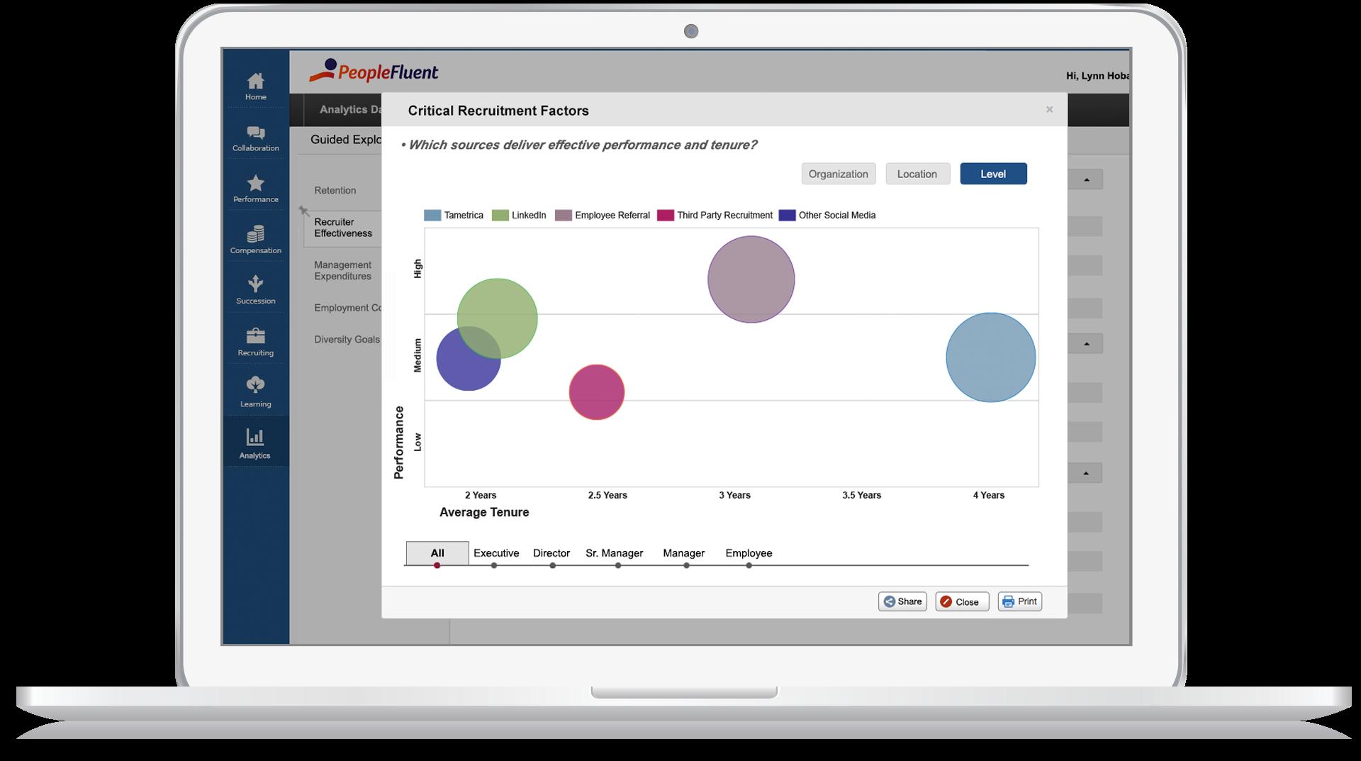 PeopleFluent Learning Software - Track and analyze  recruitment indicators
