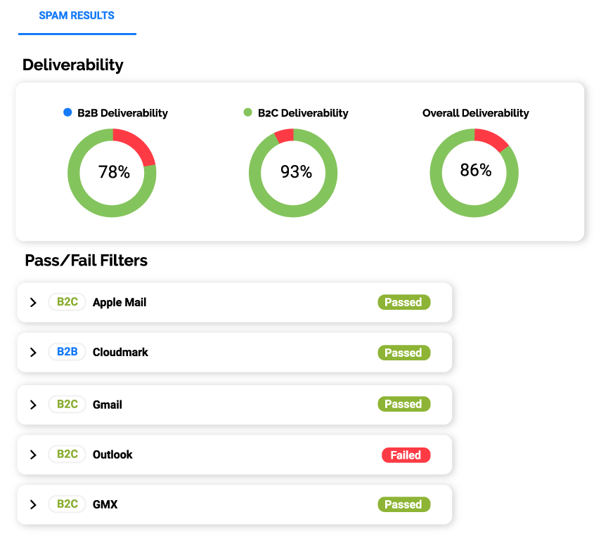 Kickbox Deliverability Suite Software - 2