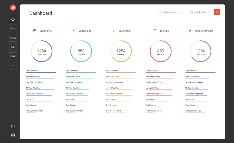 Apty screenshot: Apty dashboard