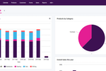 Skynamo screenshot: The Skynamo dashboard includes standard and customisable reports, enabling management to make informed business decisions based on data captured by sales reps